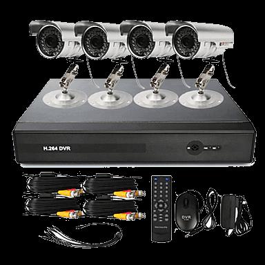 atlanta commercial security