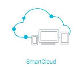 commercial security smart cloud